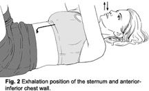 core_exhalation