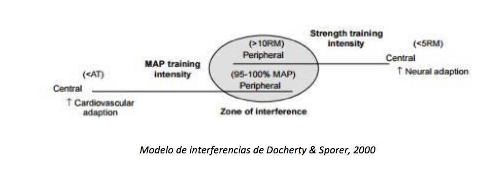 beneficios-interferencias