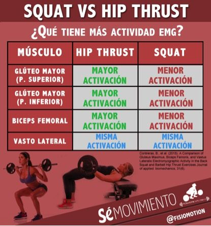 squat vs hip thrust