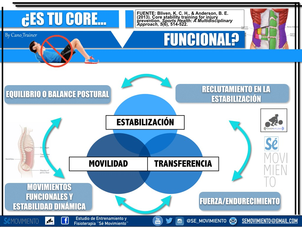 ENTERRANDO EL CRUNCH ABDOMINAL | Power Explosive