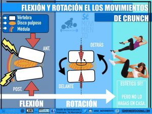 crunch flexion